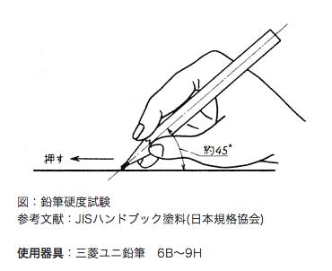 鉛筆による塗装硬度試験