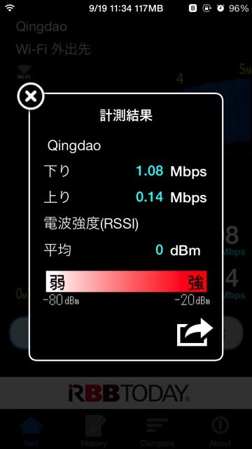 中国チンタオのどこかでネット速度測定