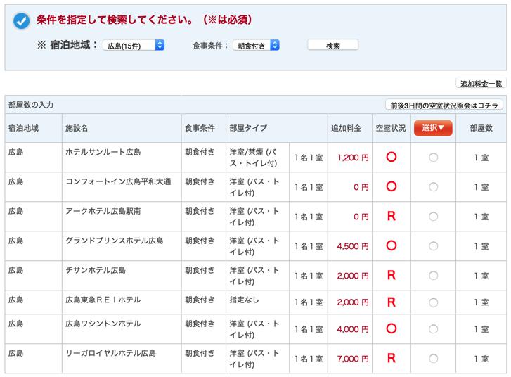 阪急交通社での予約手順