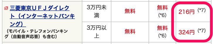 三菱東京UFJダイレクトバンキング他行振込手数料