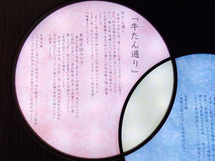 仙台牛たん通り