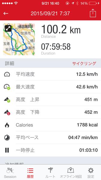 100kmライド