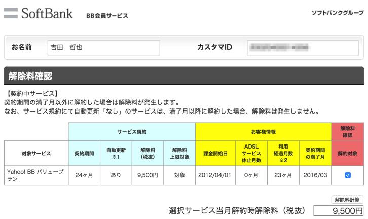 YahooBB違約金