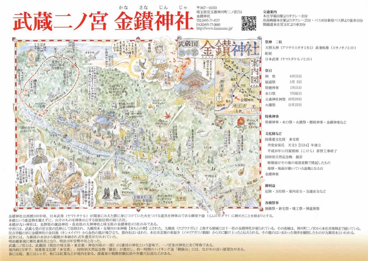金鑚神社イラスト地図