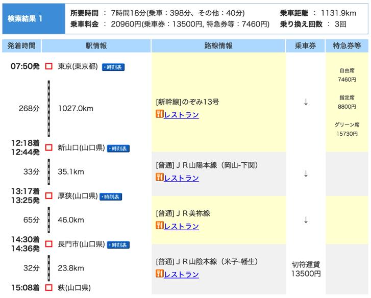 東京から萩まで電車のみ利用