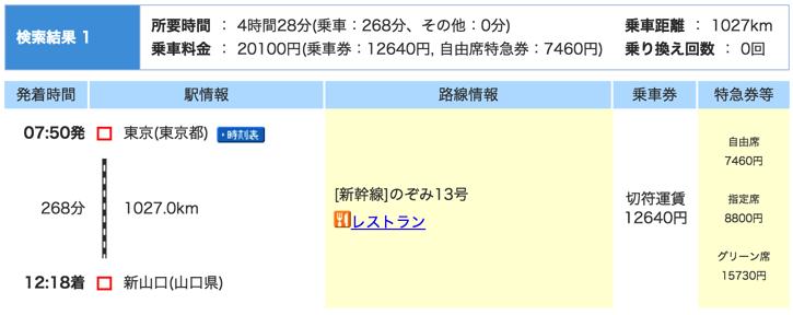 東京から新山口まで電車利用