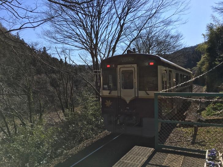 わたらせ渓谷鐵道の本宿駅