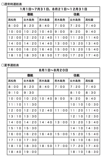 高松港と男木島間のフェリー時刻表