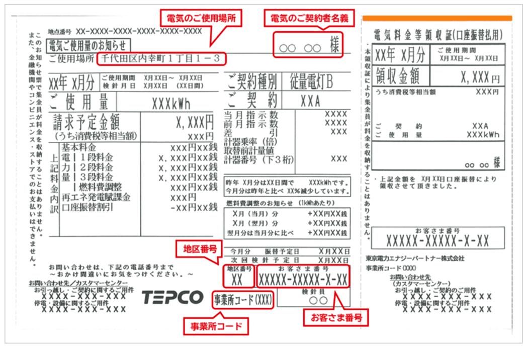 東京電力の使用料お知らせ