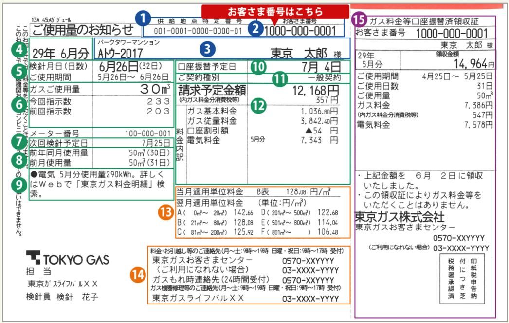東京ガスの使用料お知らせ