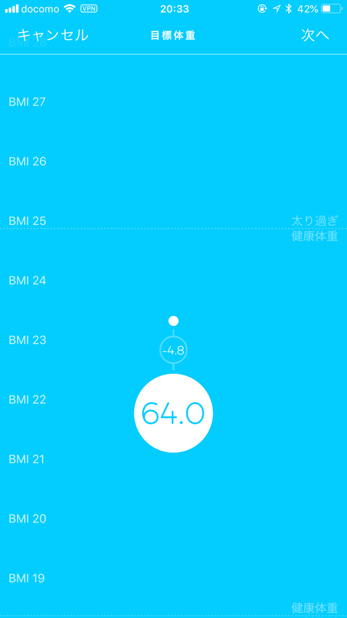 Withings/NokiaのWi-Fi体重計