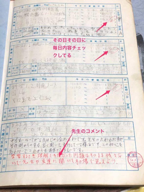 中学生の時の日誌発掘