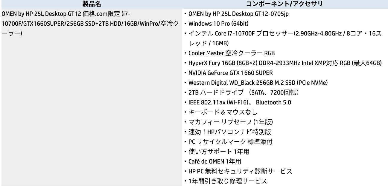 HPで買ったパソコン構成