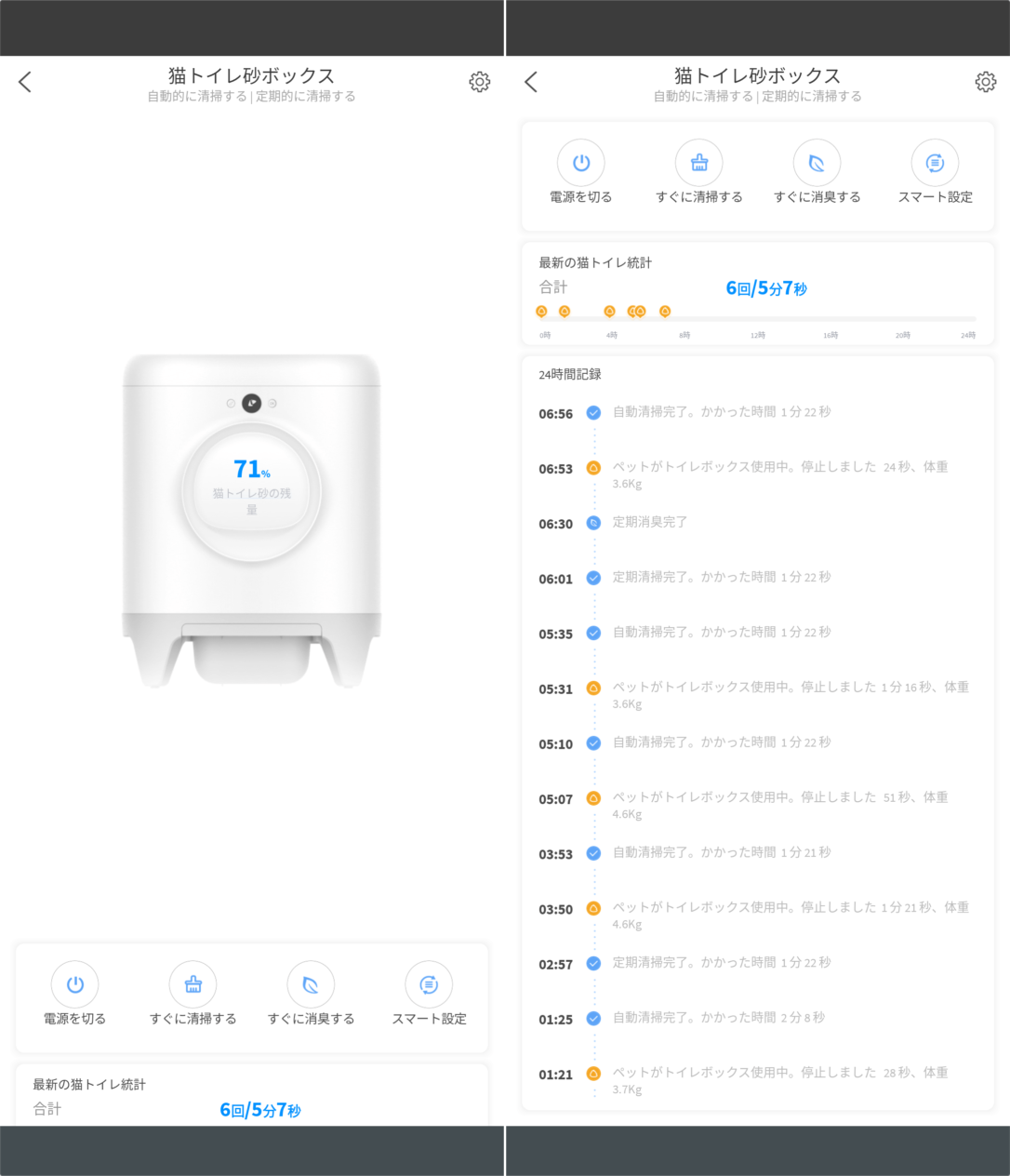 PETKITアプリ